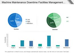 Machine Maintenance Downtime Facilities Management Dashboard With Icons