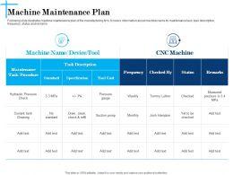 Machine Maintenance Plan N616 Powerpoint Presentation Sample