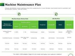 Machine Maintenance Plan Ppt Powerpoint Presentation Layouts Infographic Template
