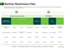 Machine Maintenance Plan Ppt Powerpoint Presentation Layouts Infographic Template