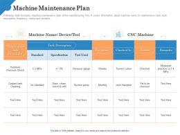 Machine Maintenance Plan Suction Pump Ppt Powerpoint Presentation Images