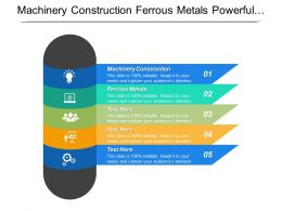 Machinery Construction Ferrous Metals Powerful Facilitation Technique Strategy Analysis