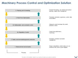 Machinery Process Control And Optimization Solution Ppt Powerpoint Presentation Rules