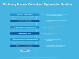 Machinery Process Control And Optimization Solution Regulatory Ppt Presentation Icon