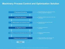 Machinery Process Control And Optimization Solution Regulatory Ppt Presentation Icon