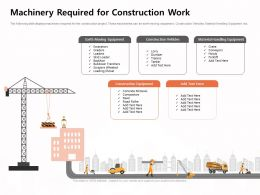 Machinery Required For Construction Work Loading Shovel Ppt Powerpoint Presentation Model Background