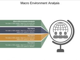 Macro Environment Analysis Ppt Powerpoint Presentation Infographic Template Slides Cpb