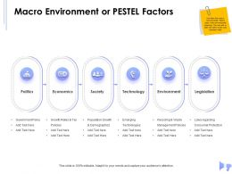 Macro Environment Or PESTEL Factors Government Policy Ppt Powerpoint Presentation Lists