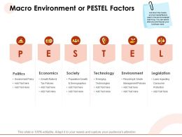 Macro Environment Or Pestel Factors Policy Ppt Powerpoint Presentation Icon