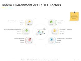Macro Environment Or Pestel Factors Ppt Powerpoint Presentation Backgrounds