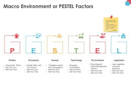 Macro Environment Or Pestel Factors Waste Management Ppt Powerpoint Presentation Good