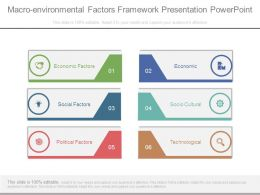 Macro Environmental Factors Framework Presentation Powerpoint