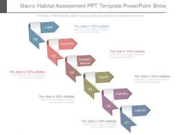 Macro Habitat Assessment Ppt Template Powerpoint Show