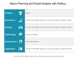 Macro Planning And Postal Analysis With Politics Economics And Environment
