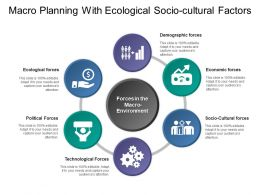 Macro Planning With Ecological Socio Cultural Factors