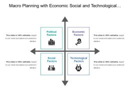 Macro Planning With Economic Social And Technological Factors