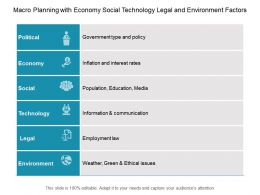 Macro Planning With Economy Social Technology Legal And Environment Factors