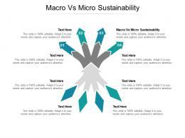 Macro Vs Micro Sustainability Ppt Powerpoint Presentation Slides Summary Cpb