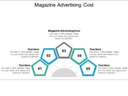 Magazine Advertising Cost Ppt Powerpoint Presentation Professional Design Ideas Cpb
