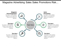 Magazine Advertising Sales Sales Promotions Risk Strategies System Performance Cpb