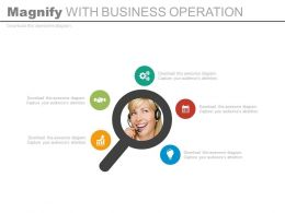 Magnifier With Business Operations Flat Powerpoint Design