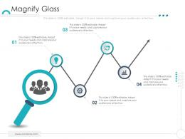 Magnify Glass Company Ethics Ppt Rules