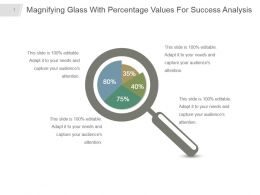 Magnifying Glass With Percentage Values For Success Analysis Presentation Visual