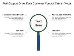 Mail Coupon Order Data Customer Contact Center Global Investment