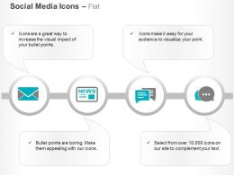 Mail News Chat Social Communication Ppt Icons Graphics