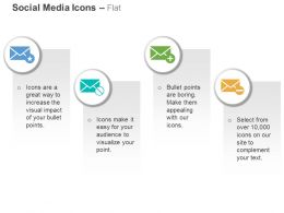 Mail Positive Negative Communication Strategy Ppt Icons Graphics