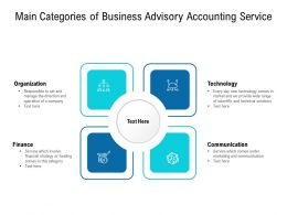 Main Categories Of Business Advisory Accounting Service