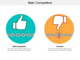 Main Competitors Ppt Powerpoint Presentation Icon Designs Cpb
