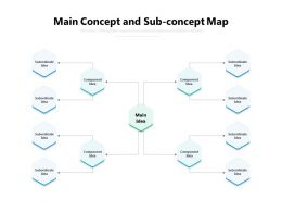 Main Concept And Sub Concept Map