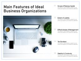 Main Features Of Ideal Business Organizations