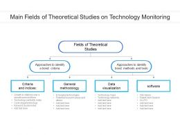 Main Fields Of Theoretical Studies On Technology Monitoring