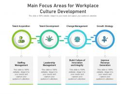 Main Focus Areas For Workplace Culture Development