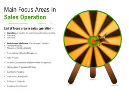 Main Focus Areas In Sales Operation