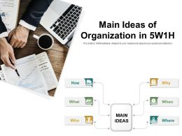 Main Ideas Of Organization In 5w1h