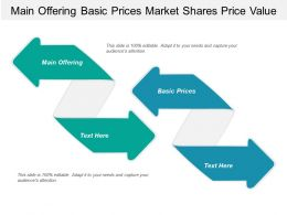 Main Offering Basic Prices Market Shares Price Value