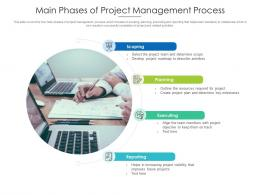 Main Phases Of Project Management Process