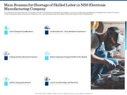 Main Reasons For Shortage Of Skilled Labor In Nss Electronic Manufacturing Company Ppt Grid