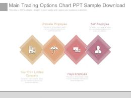 Main Trading Options Chart Ppt Sample Download