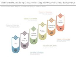 Mainframe Batch Altering Construction Diagram Powerpoint Slide Backgrounds