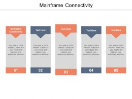 Mainframe Connectivity Ppt Powerpoint Presentation Layouts Structure Cpb