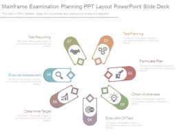 Mainframe Examination Planning Ppt Layout Powerpoint Slide Deck