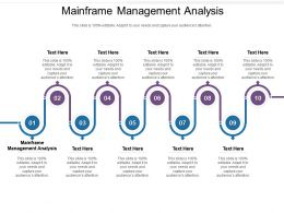 Mainframe Management Analysis Ppt Powerpoint Presentation Inspiration Graphics Cpb