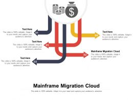 Mainframe Migration Cloud Ppt Powerpoint Presentation Icon Templates Cpb