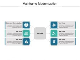Mainframe Modernization Ppt Powerpoint Presentation Gallery Summary Cpb