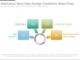 Mainframes Basic Data Storage Powerpoint Slides Rules