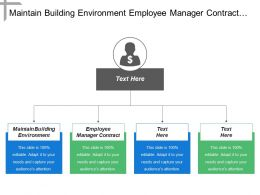 Maintain Building Environment Employee Manager Contract Asset Templates